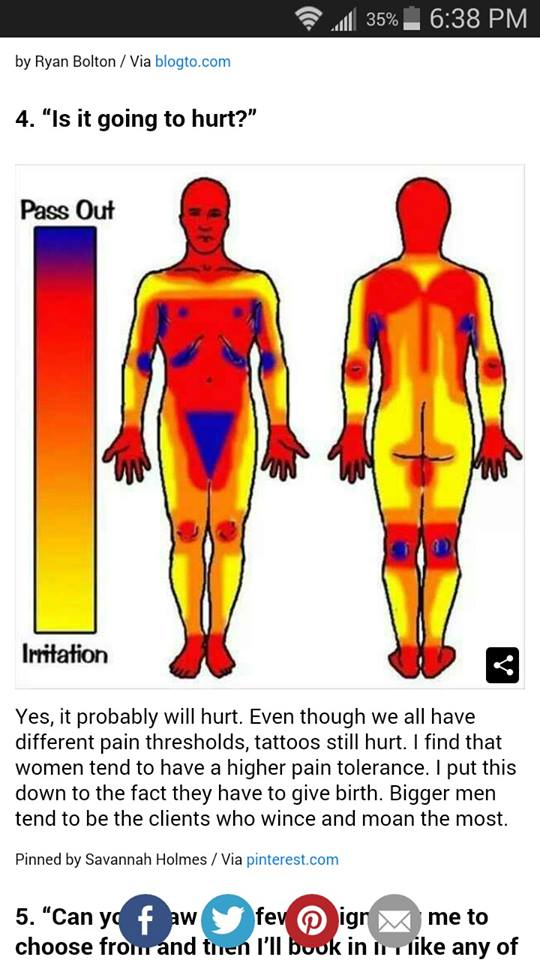 why that tattoo pain chart is meaningless.ResonantEye