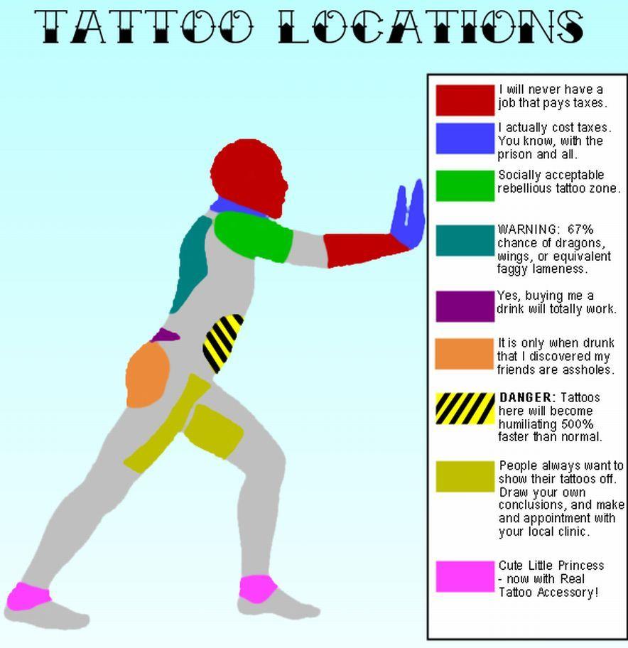 why that tattoo pain chart is meaningless.ResonantEye